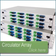 Circulator Array